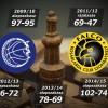 SKC-FALCO - egy igazi presztízsrangadó